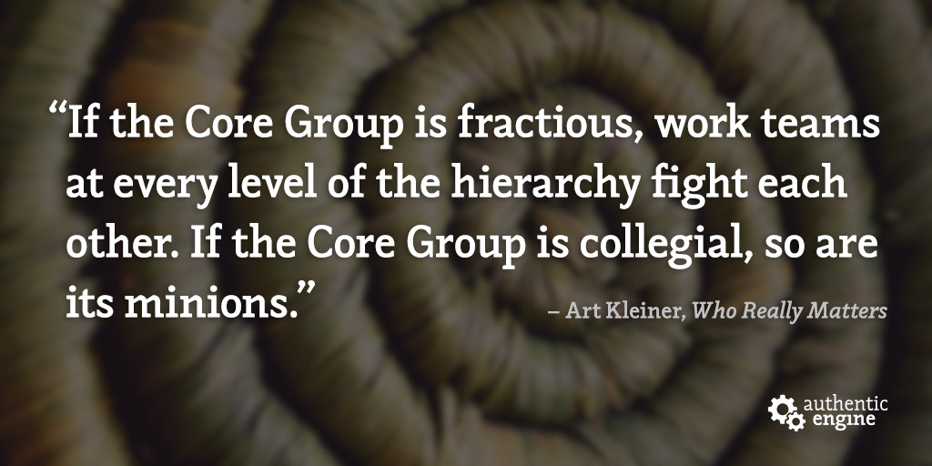 Who Really Matters: Core Group Theory & Some Common Core Groups